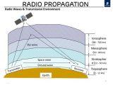 Innsjekk mandag 23/12-2019 Kl. 22:00 6 m. 50 MHz.