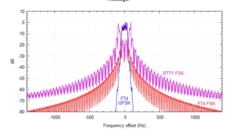 Grenlandringen søndag 12.4.2020. +/- 3,67 MHz LSB.