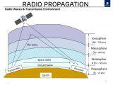 Innsjekk fredag 7/12-2018 28,570 MHz usb.