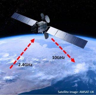 Qatar-OSCAR 100 Narrowband WebSDR