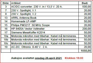 Medlems-informasjon - Junkauksjon - April.